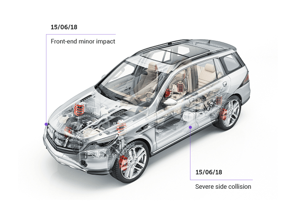 transparent suv with info